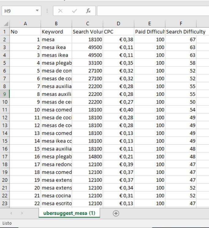 usar un csv para sacar una lista de palabras clave