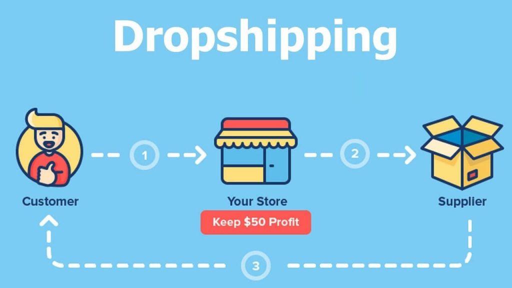 que es el dropshipping